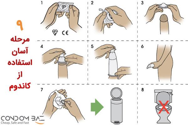 مراحل استفاده از کاندوم